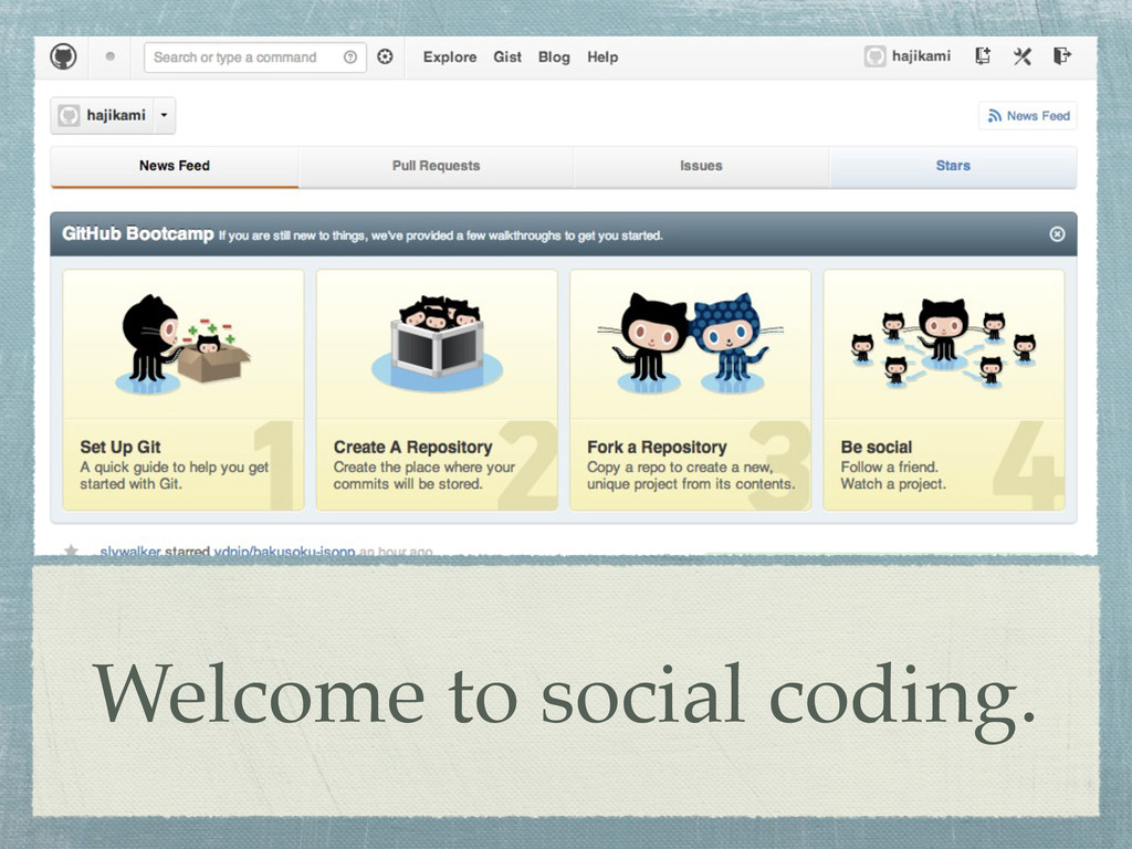 Welcome to social coding.