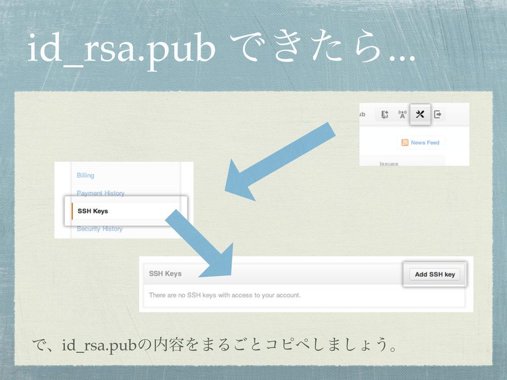 id_rsa.pub Ͱ͖ͨΒ... Ͱɺid_rsa.pubͷ༰Λ·Δ͝ͱίϐϖ͠·͠ΐ͏ɻ