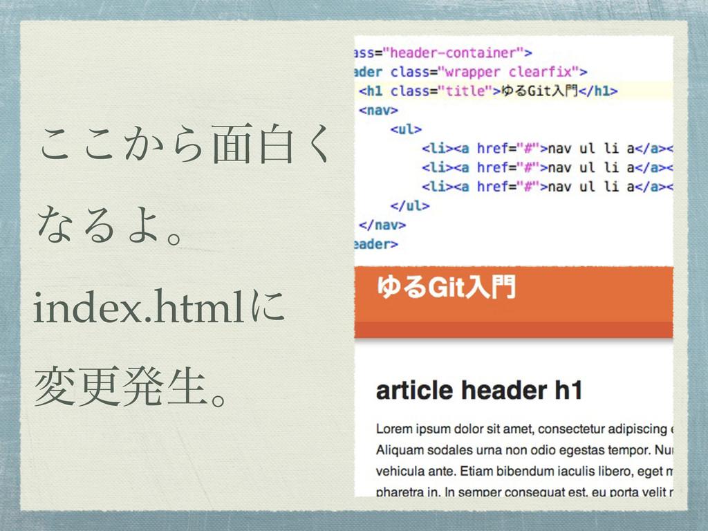 ͔͜͜Β໘ന͘ ͳΔΑɻ index.htmlʹ มߋൃੜɻ