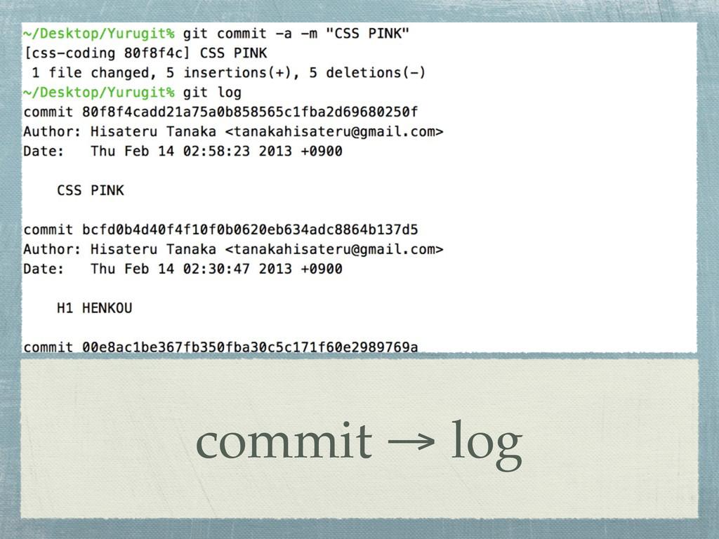 commit → log