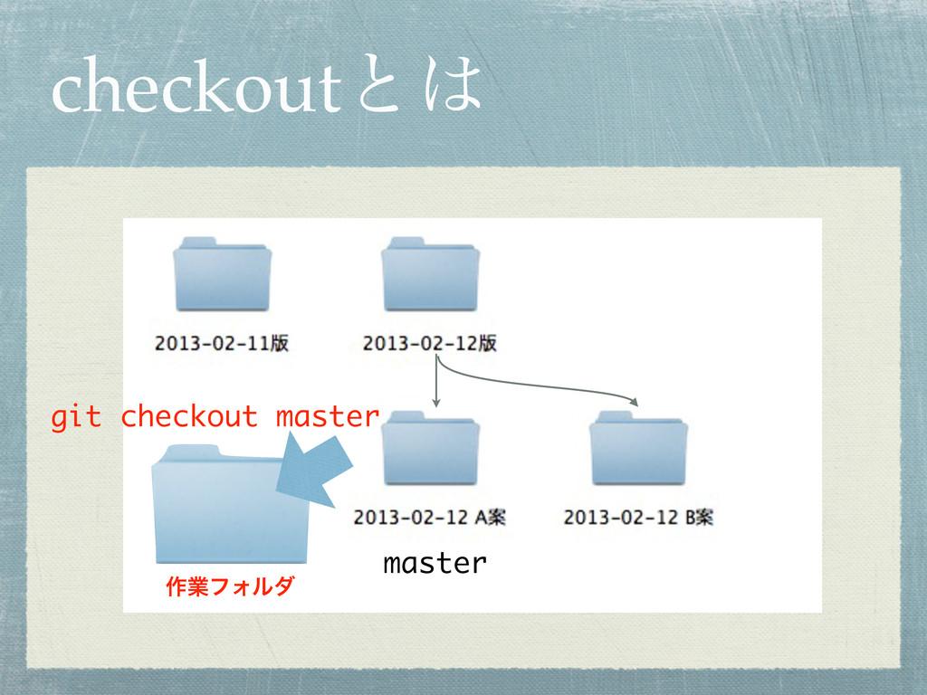 checkoutͱ master git checkout master ࡞ۀϑΥϧμ