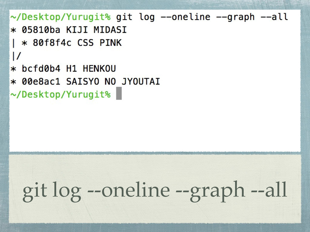 git log --oneline --graph --all