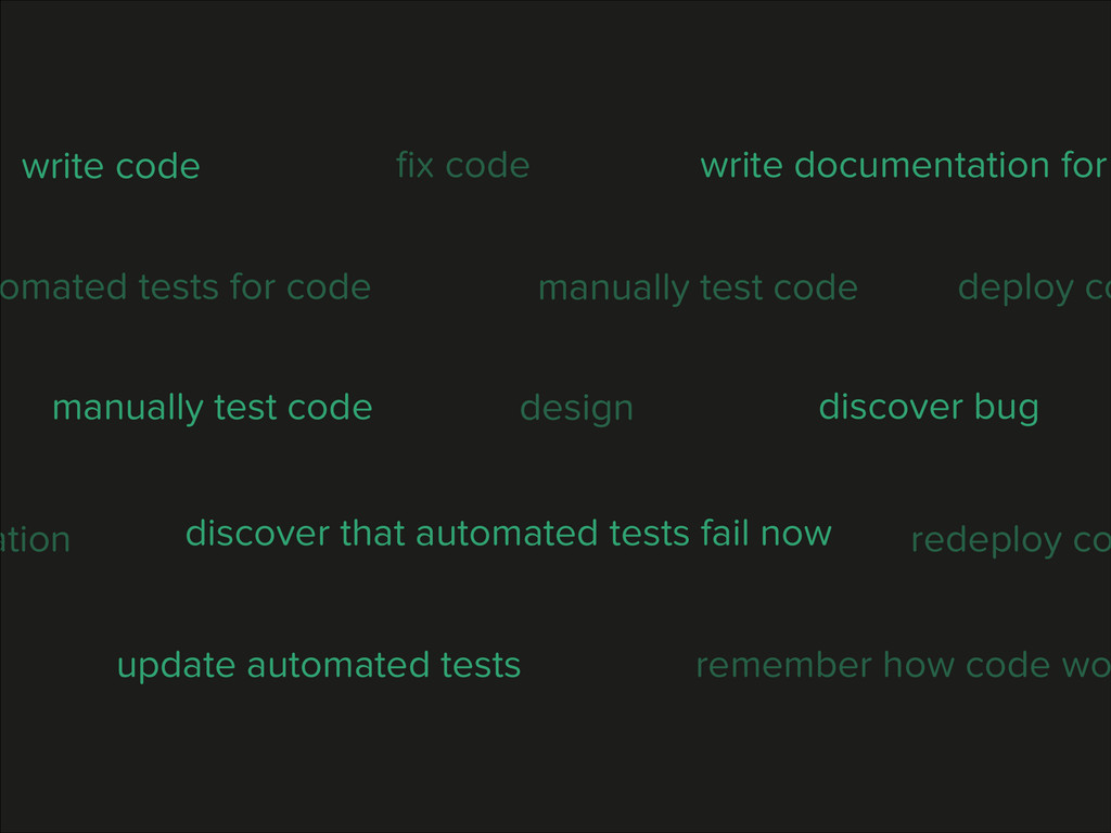 omated tests for code write documentation for w...