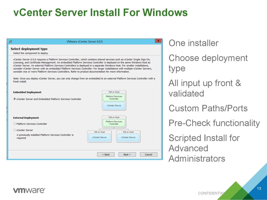 CONFIDENTIAL vCenter Server Install For Windows...