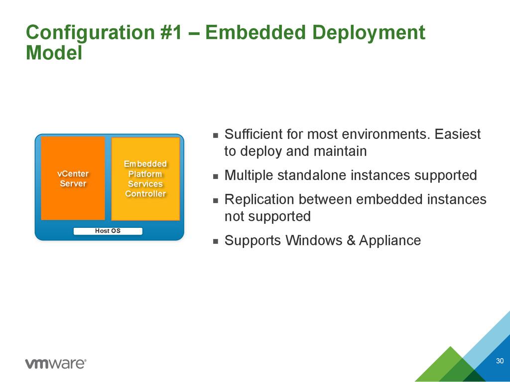 Configuration #1 – Embedded Deployment Model ▪ ...