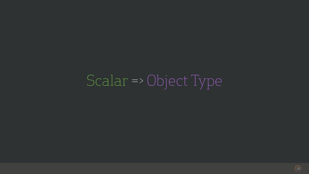 Scalar => Object Type 28