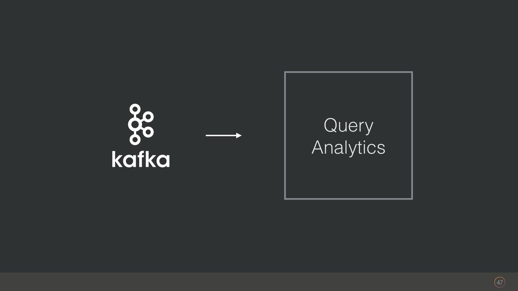 47 Query Analytics