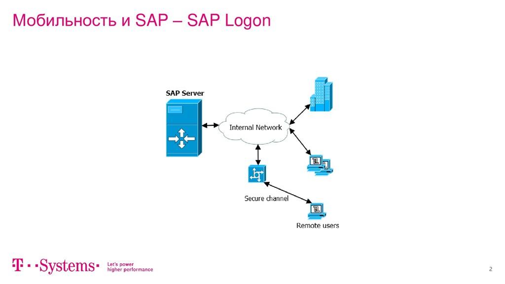 2 Мобильность и SAP – SAP Logon