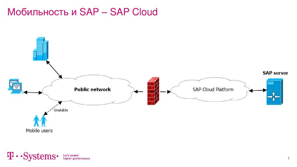 3 Мобильность и SAP – SAP Cloud