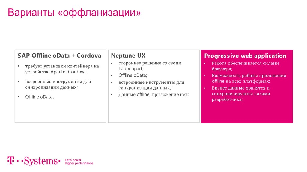 Варианты «оффланизации» SAP Offline oData + Cor...