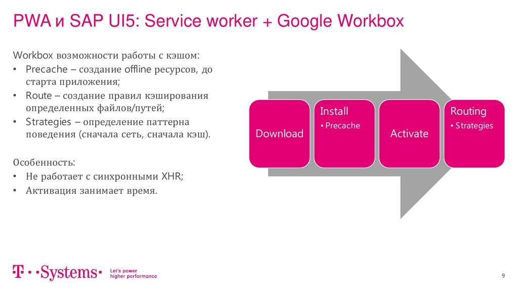 9 PWA и SAP UI5: Service worker + Google Workbo...