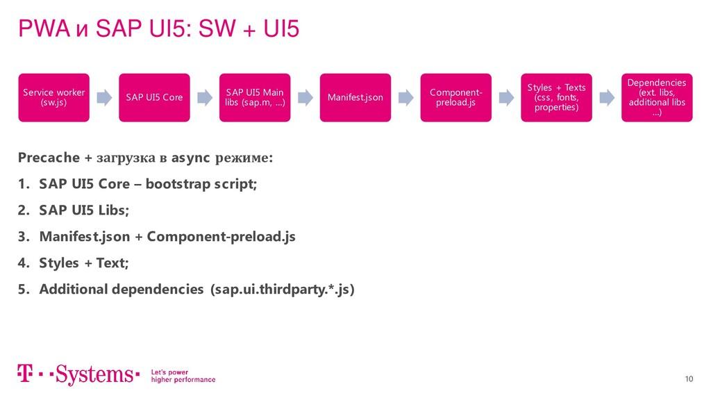 10 PWA и SAP UI5: SW + UI5 Precache + загрузка ...