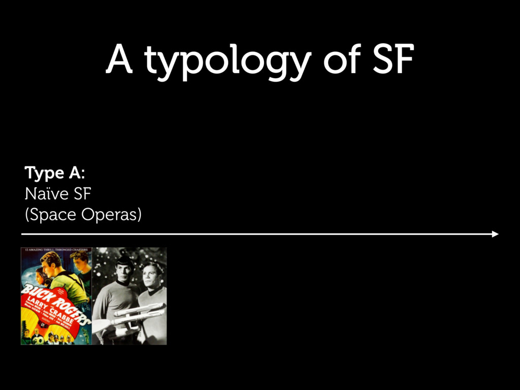 A typology of SF Type A: Naïve SF (Space Operas)