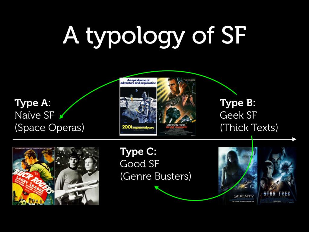 A typology of SF Type A: Naïve SF (Space Operas...