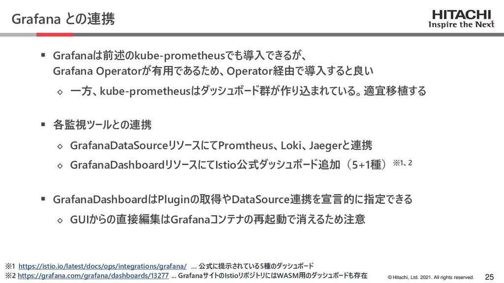 © Hitachi, Ltd. 2021. All rights reserved. Graf...