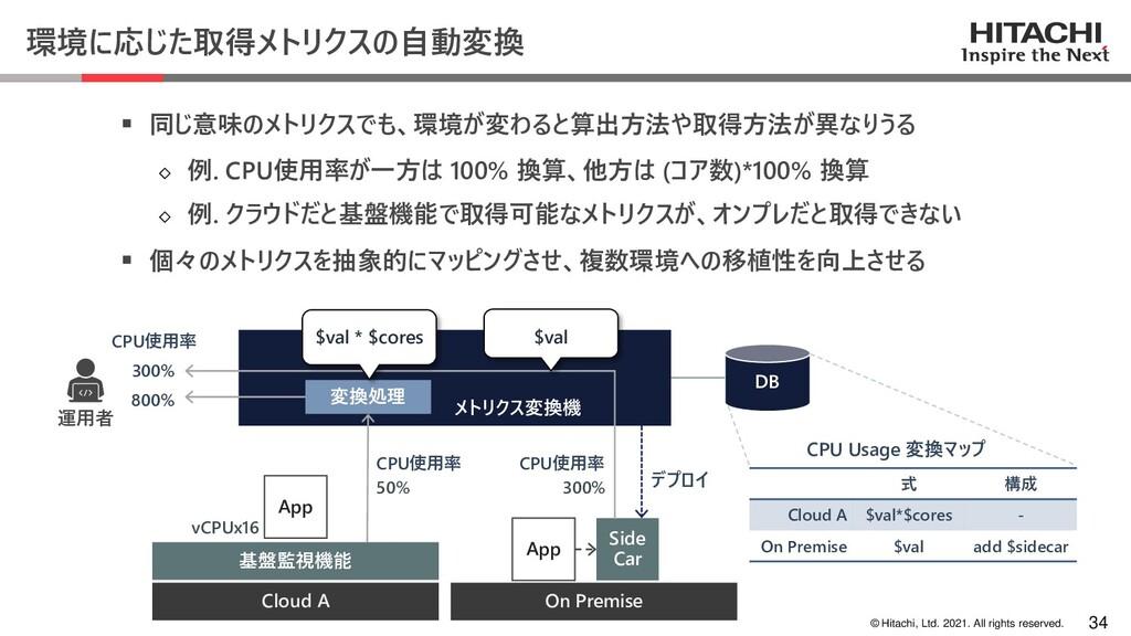 © Hitachi, Ltd. 2021. All rights reserved. 環境に応...