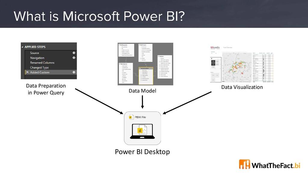 Data Preparation in Power Query Data Model Data...