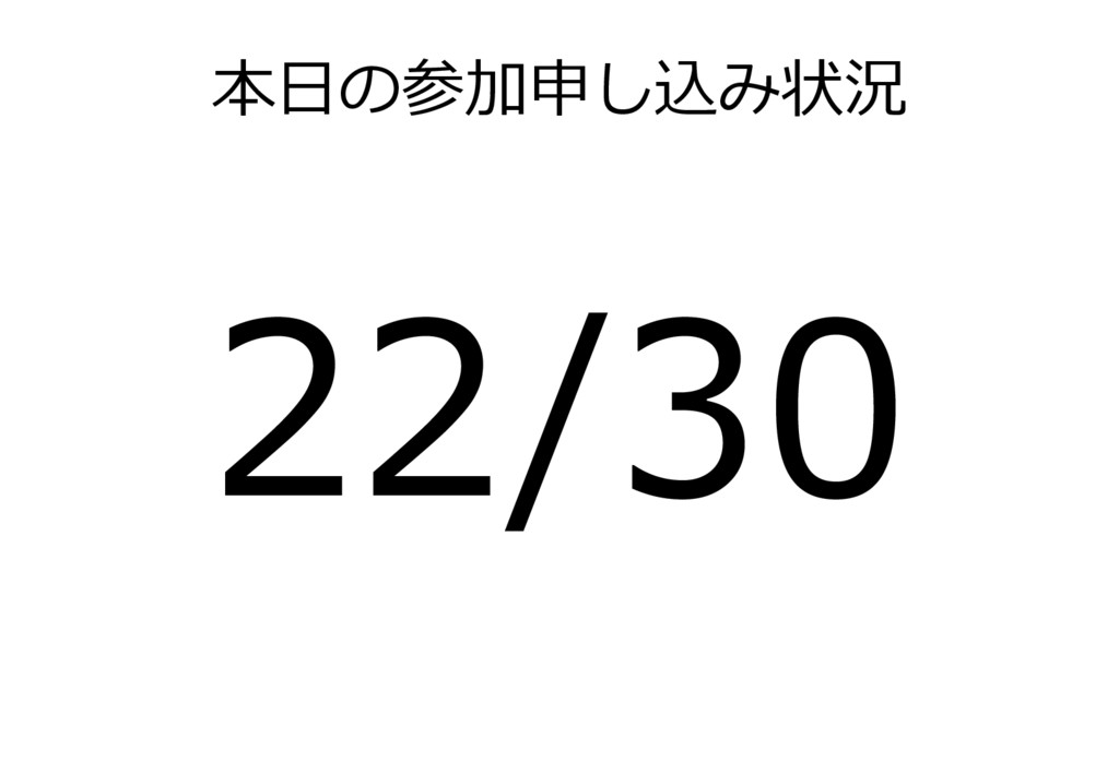 本日の参加申し込み状況 22/30