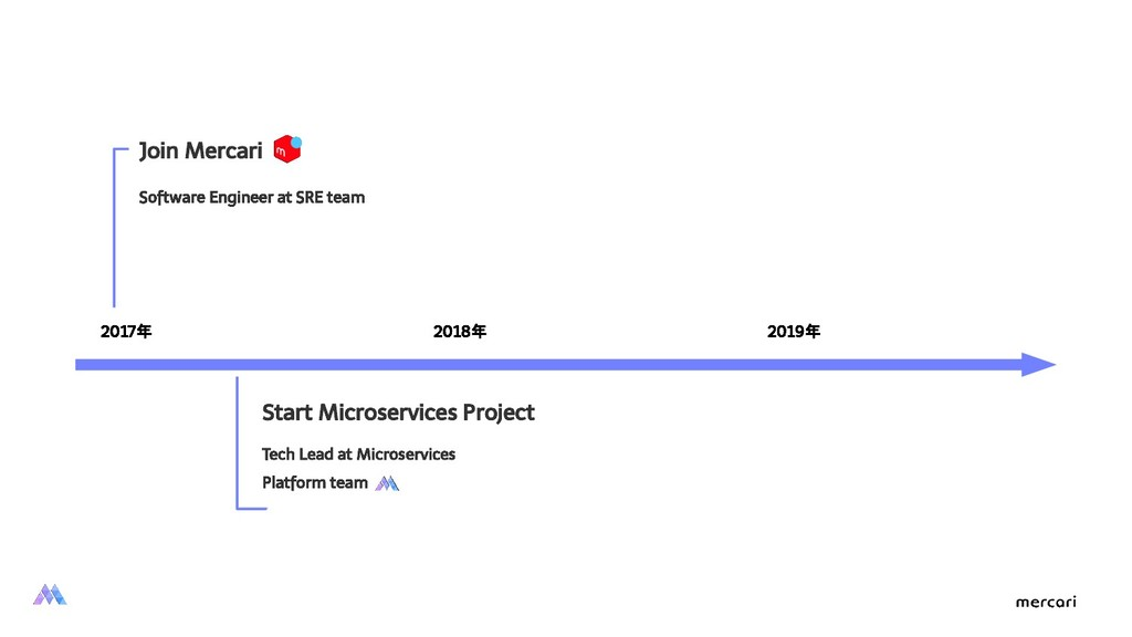 2017年 2019年 2018年 Join Mercari Software Enginee...