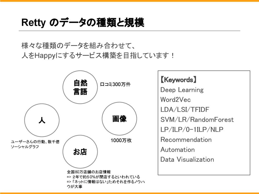 Retty のデータの種類と規模 様々な種類のデータを組み合わせて、 人をHappyにするサー...