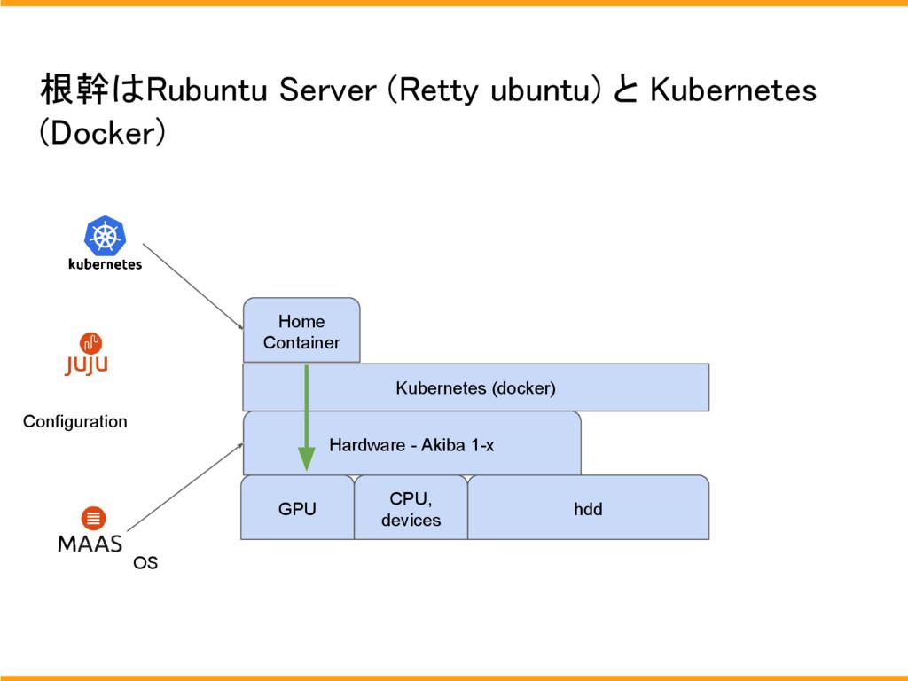 根幹はRubuntu Server (Retty ubuntu) と Kubernetes (...