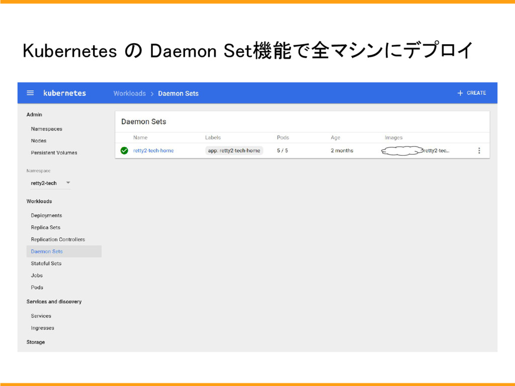 Kubernetes の Daemon Set機能で全マシンにデプロイ