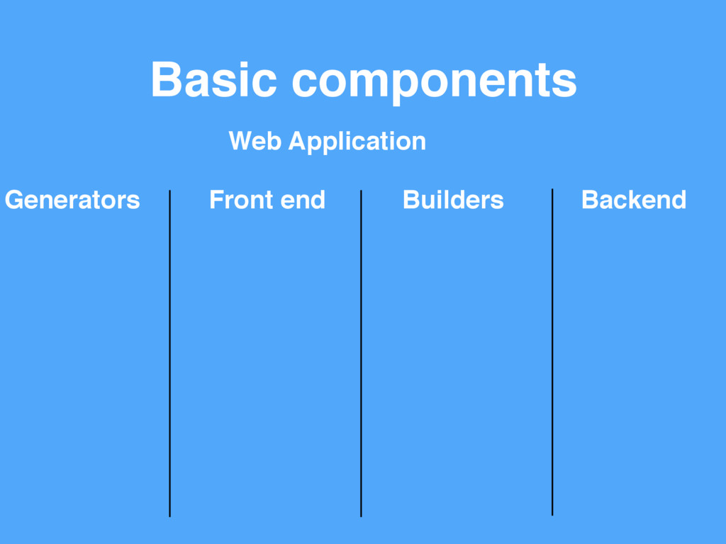 Basic components Backend Builders Front end Gen...