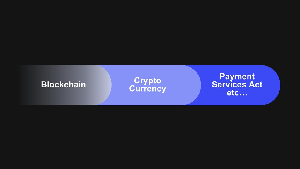 Crypto Currency Blockchain Payment Services Act...