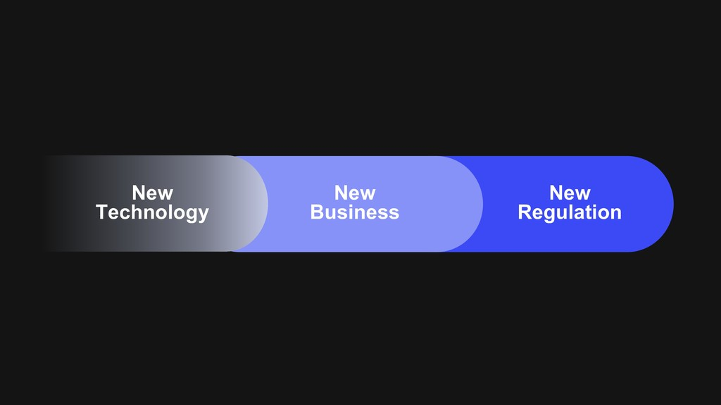 New Business New Regulation New Technology