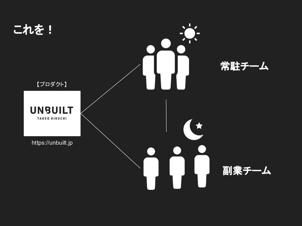 これを! https://unbuilt.jp 【プロダクト】 常駐チーム 副業チーム