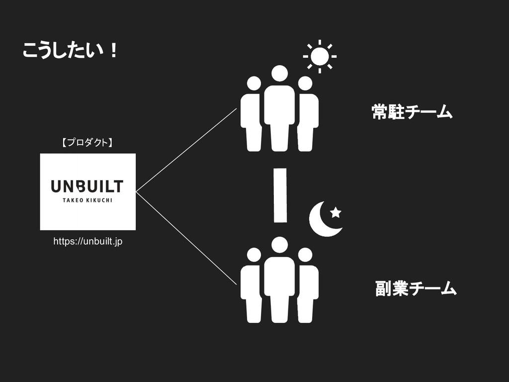 こうしたい! https://unbuilt.jp 【プロダクト】 常駐チーム 副業チーム