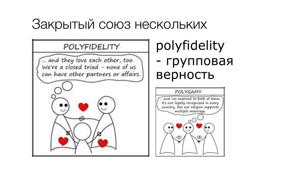 Закрытый союз нескольких polyfidelity - группов...