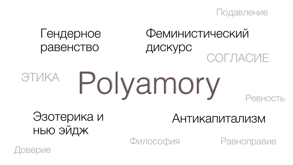 Polyamory Гендерное равенство Феминистический д...