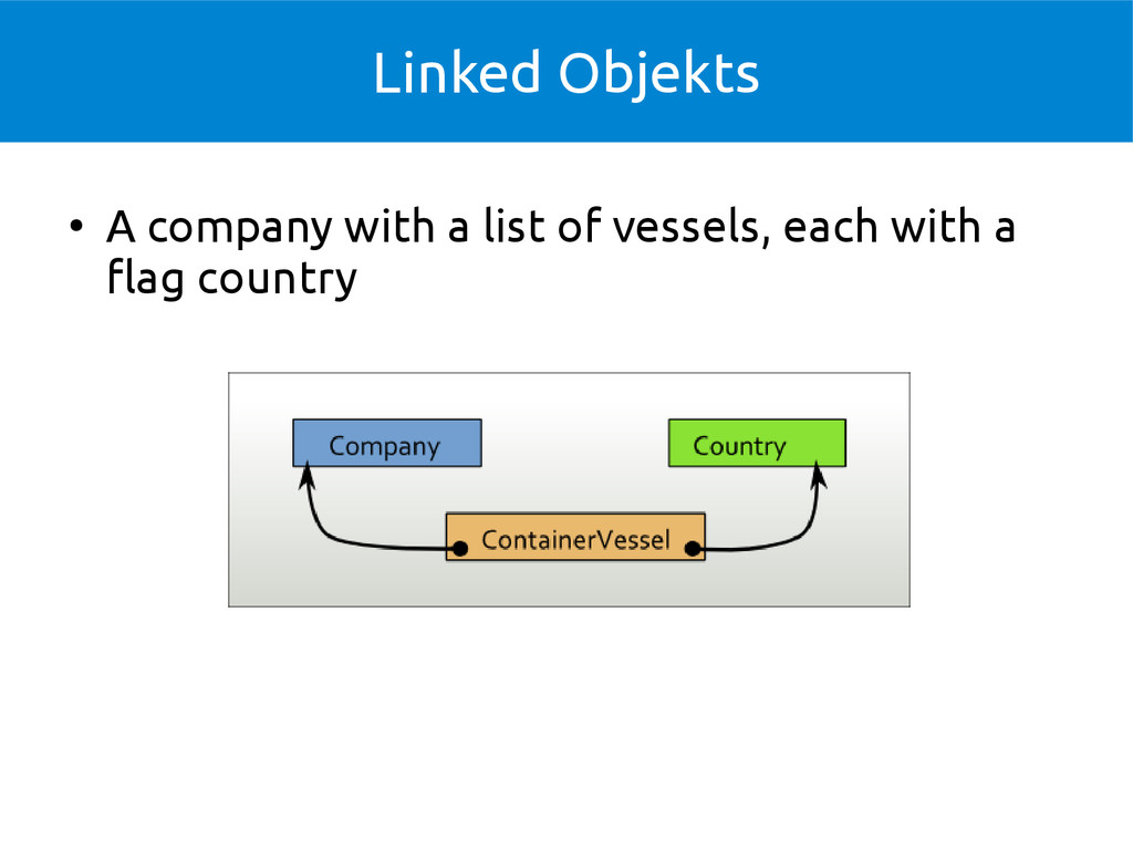 Linked Objekts ● A company with a list of vesse...