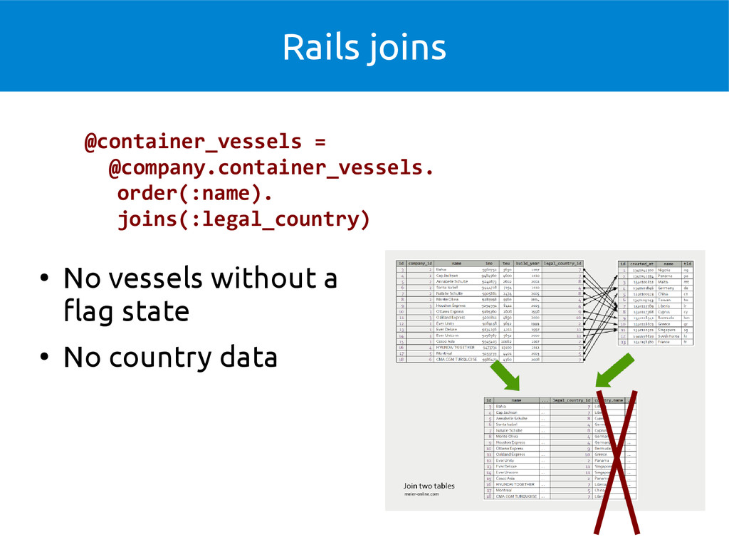 Rails joins ● No vessels without a flag state ●...