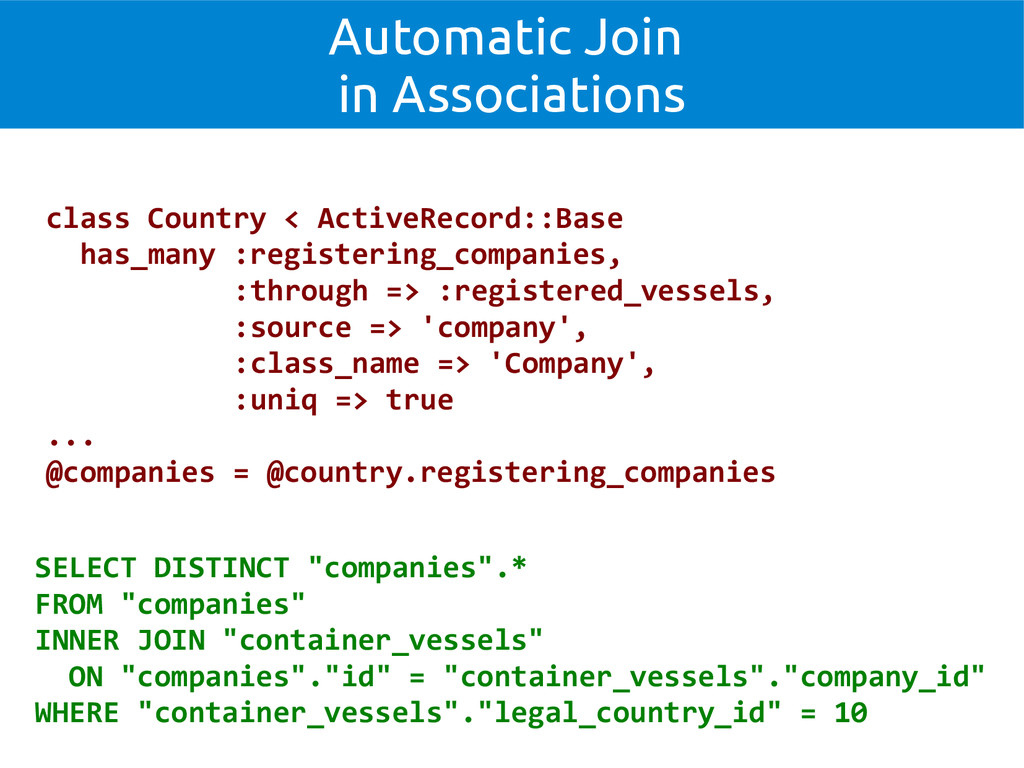 Automatic Join in Associations class Country < ...