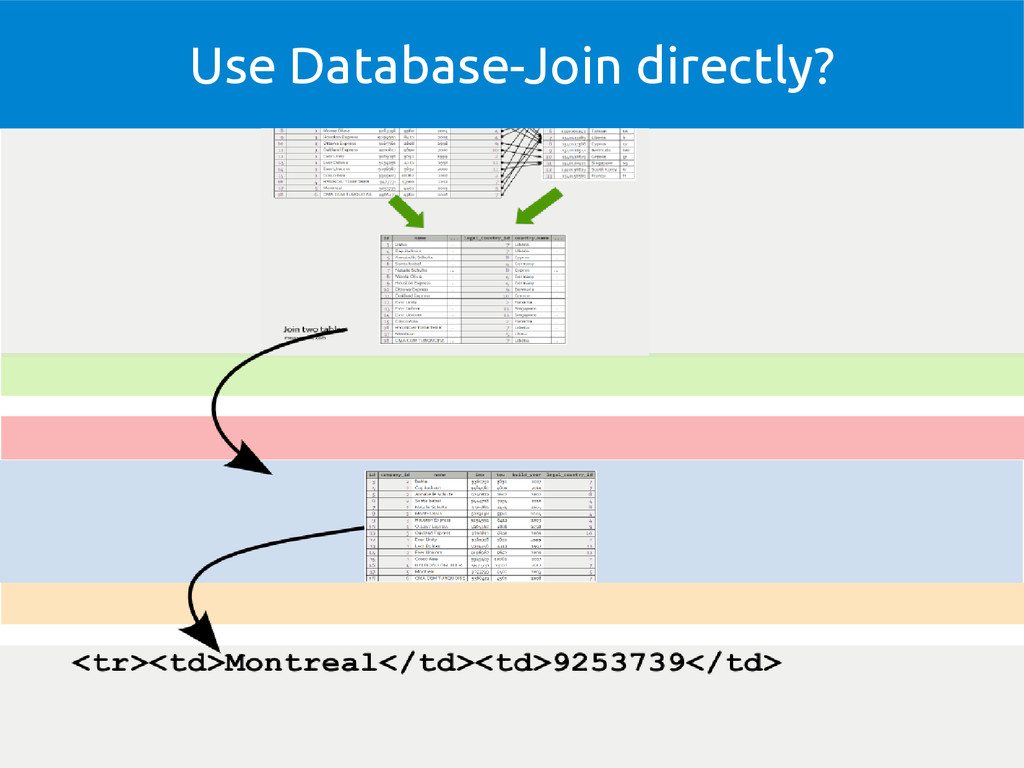 Use Database-Join directly?