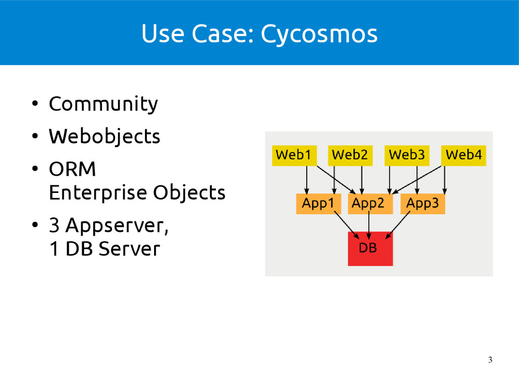3 Use Case: Cycosmos ● Community ● Webobjects ●...