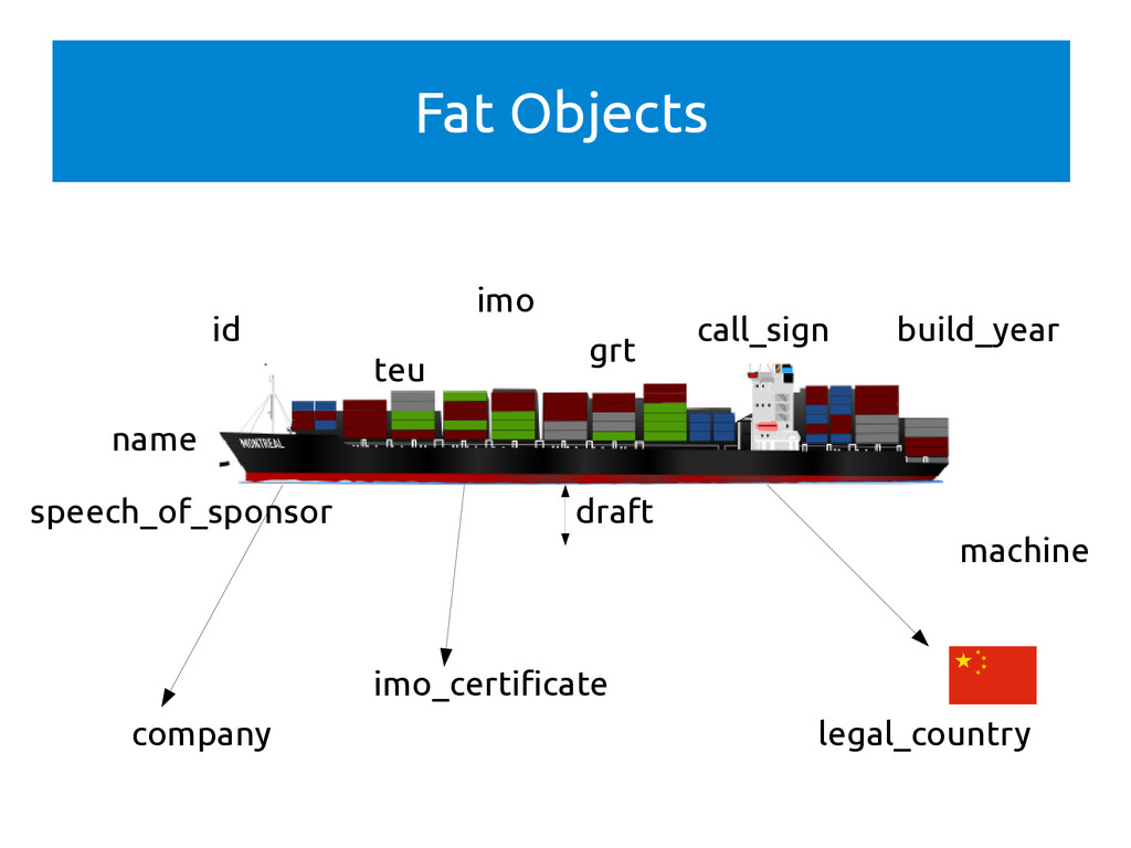 Fat Objects id draft name teu build_year legal_...