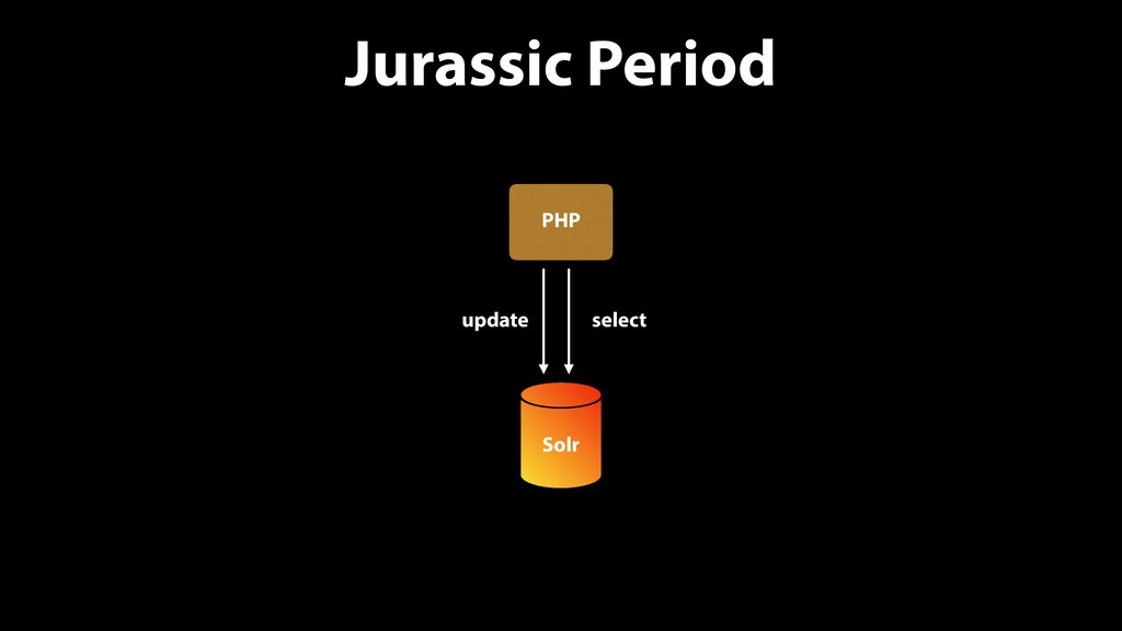 Jurassic Period PHP Solr update select