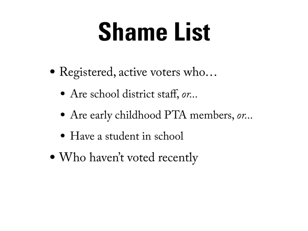 Shame List • Registered, active voters who… • A...