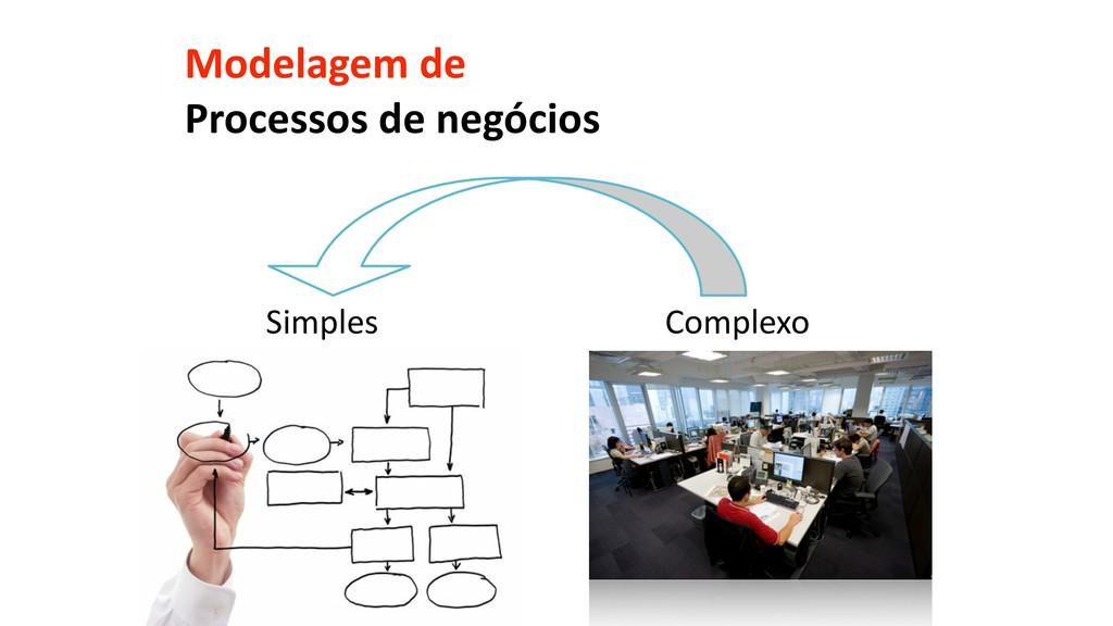 Modelagem de Processos de negócios Complexo Si...