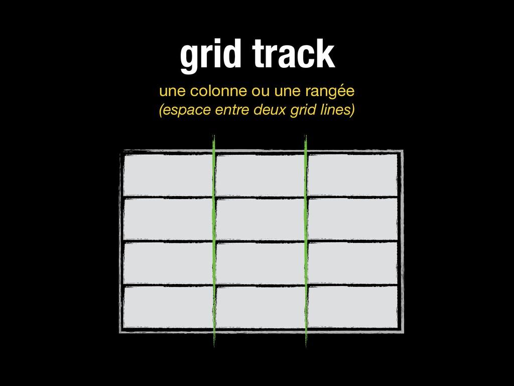 grid track une colonne ou une rangée (espace e...