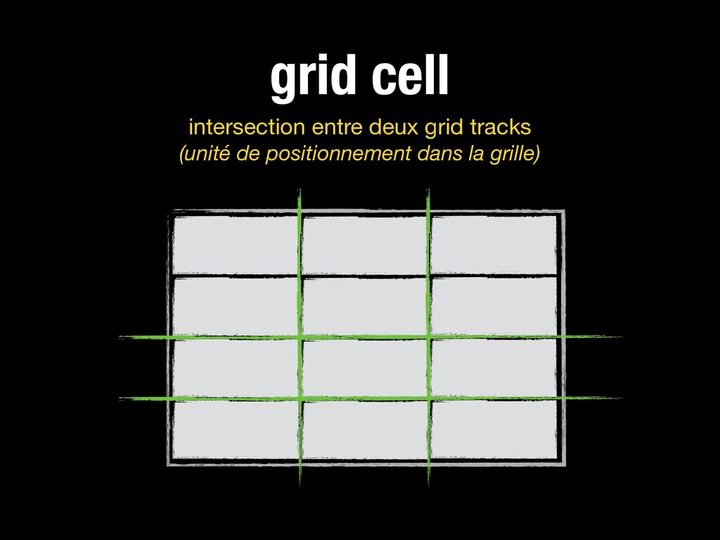 grid cell intersection entre deux grid tracks