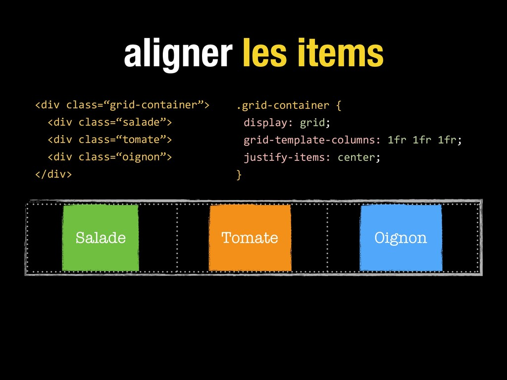 aligner les items .grid-container { display: gr...