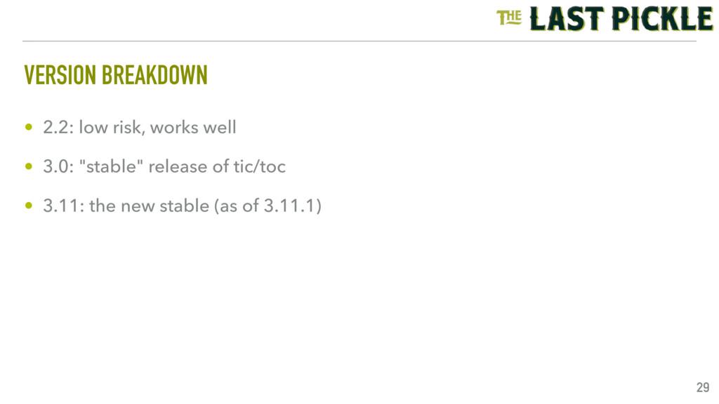 VERSION BREAKDOWN • 2.2: low risk, works well •...
