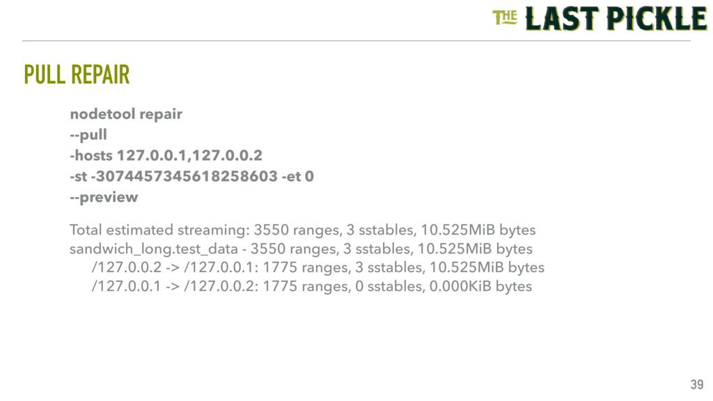 PULL REPAIR 39 Total estimated streaming: 3550 ...