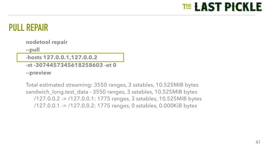 PULL REPAIR 41 Total estimated streaming: 3550 ...