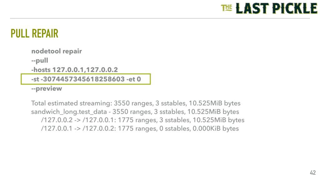 PULL REPAIR 42 Total estimated streaming: 3550 ...