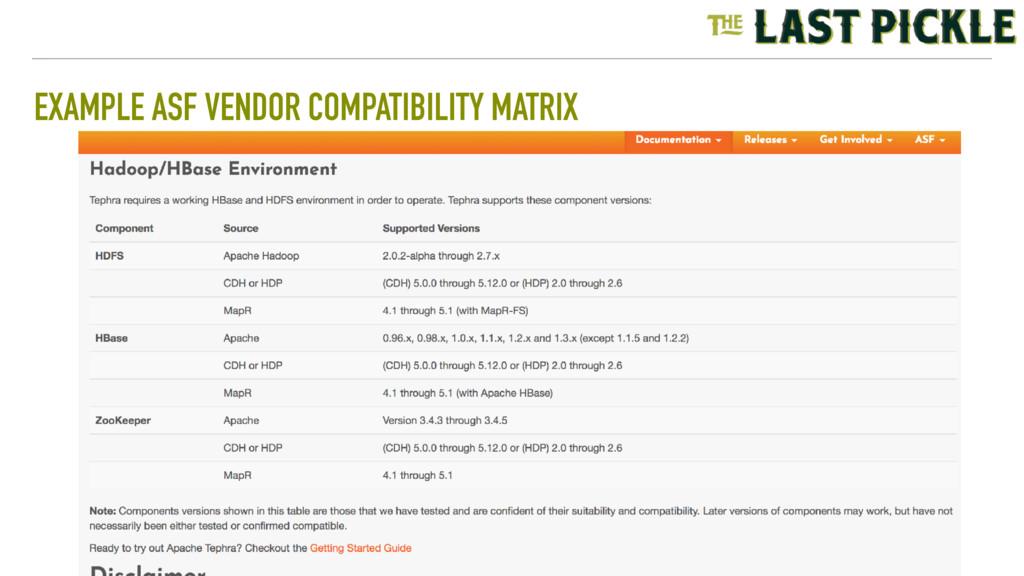 EXAMPLE ASF VENDOR COMPATIBILITY MATRIX